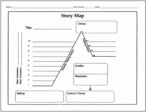 Plot Diagram Graphic organizer Best Of 25 Best Ideas About Story Maps On Pinterest