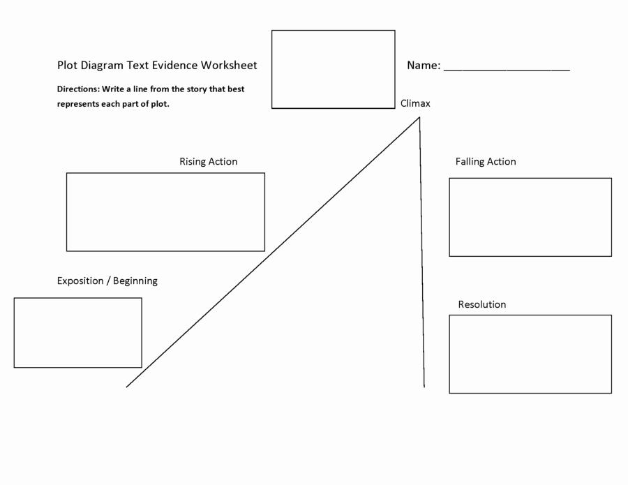 Plot Diagram Graphic organizer Best Of Diagram Site