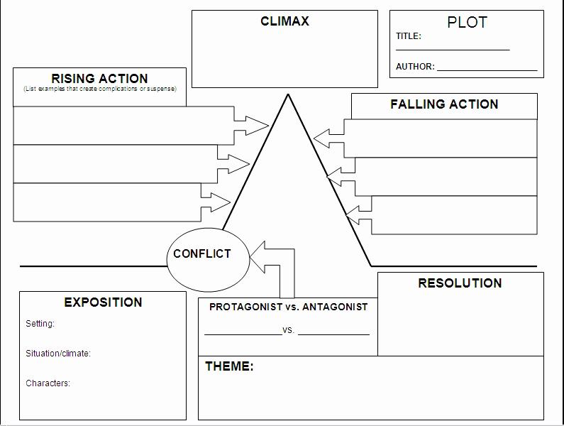 Plot Diagram Graphic organizer Elegant Graphic organizers Reader S Handbook Ch 6 Estudy Guide
