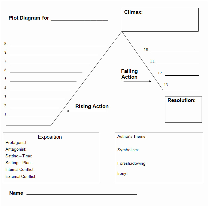 Plot Diagram Graphic organizer Fresh 15 Plot Diagram Template – Sample Example format