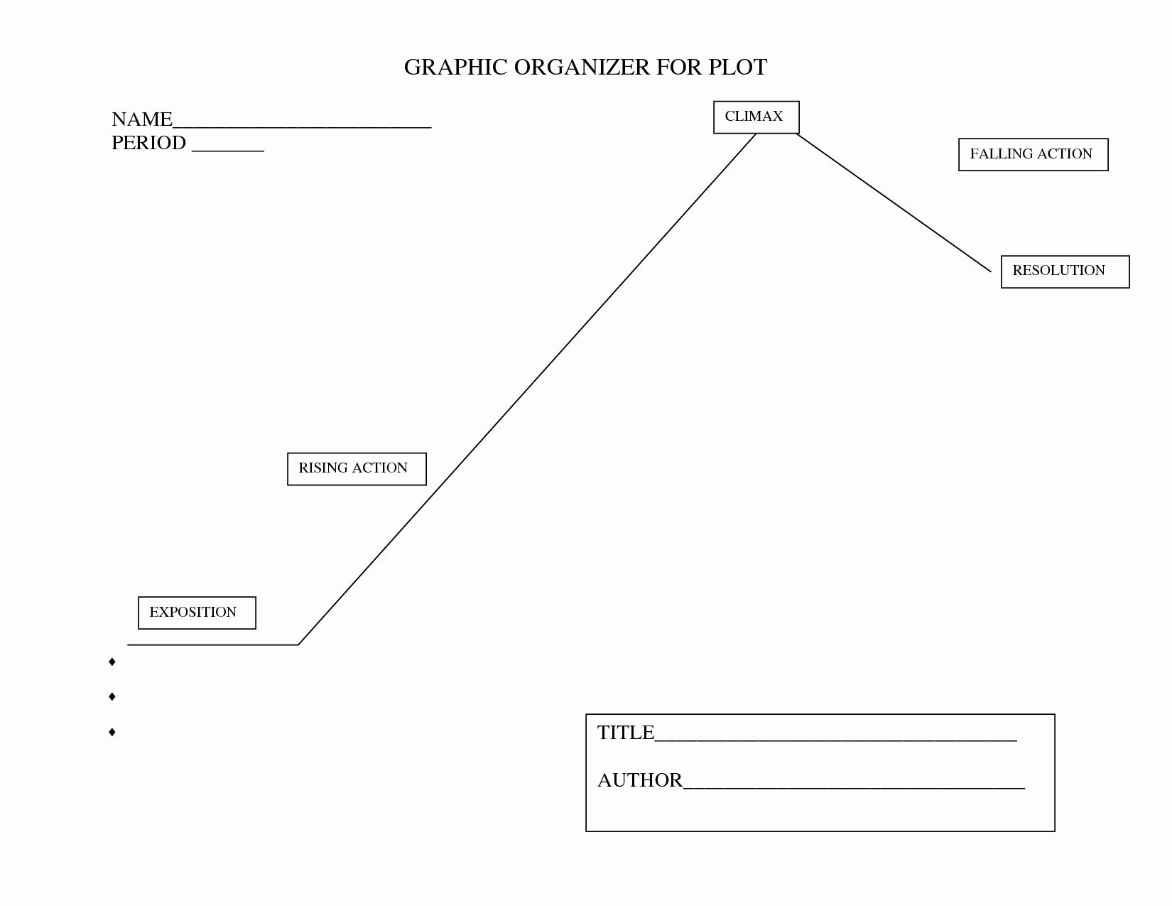Plot Diagram Graphic organizer Inspirational 15 Best Of Worksheets Line Plot Printable Plot