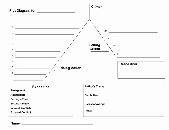 Plot Diagram Graphic organizer Inspirational Climax Mountain Graphic organizer
