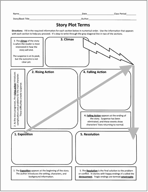 Plot Diagram Graphic organizer New Free Graphic organizers for Teaching Literature and