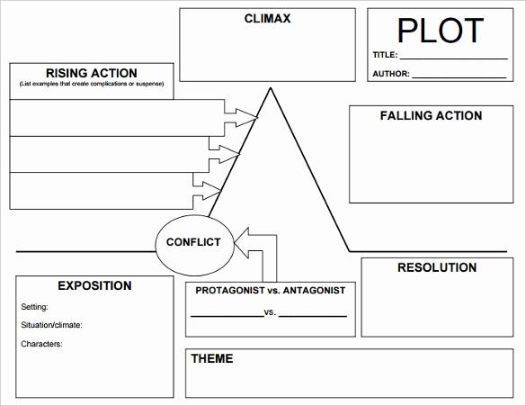 Plot Diagram Graphic organizer New Plot Diagram Graphic organizer Pdf 2019