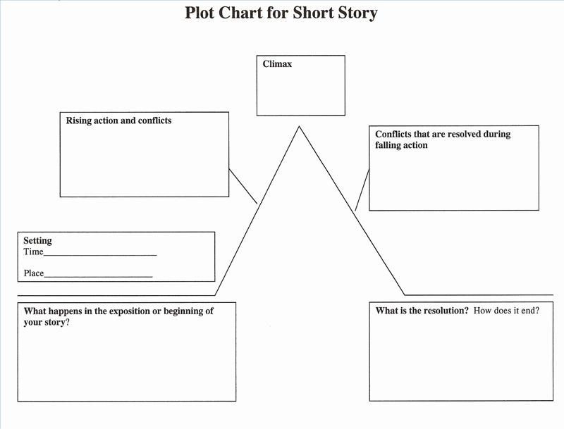 Plot Diagram Graphic organizer Unique Plot Diagrams to Print