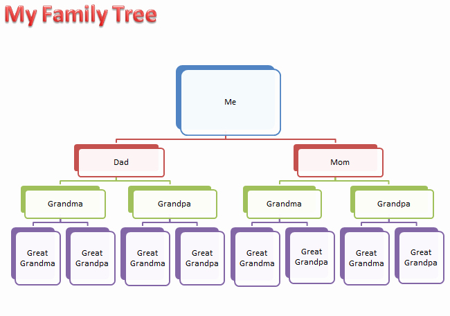 Powerpoint Family Tree Template Best Of Make A Family Tree