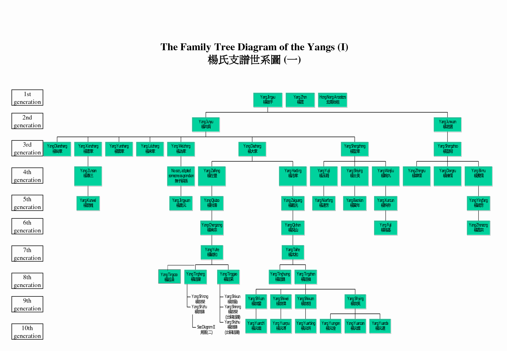 Powerpoint Family Tree Template Fresh Family Tree Background Powerpoint
