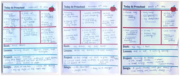 Pre Kindergarten Lesson Plan Template Beautiful Preschool Lesson Planning Template Free Printables No