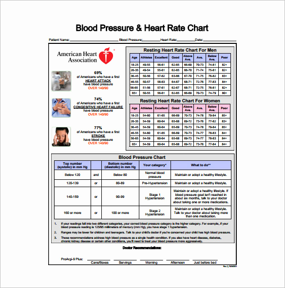 Printable Blood Pressure Chart Inspirational Blood Pressure Chart Template 6 Free Excel Pdf