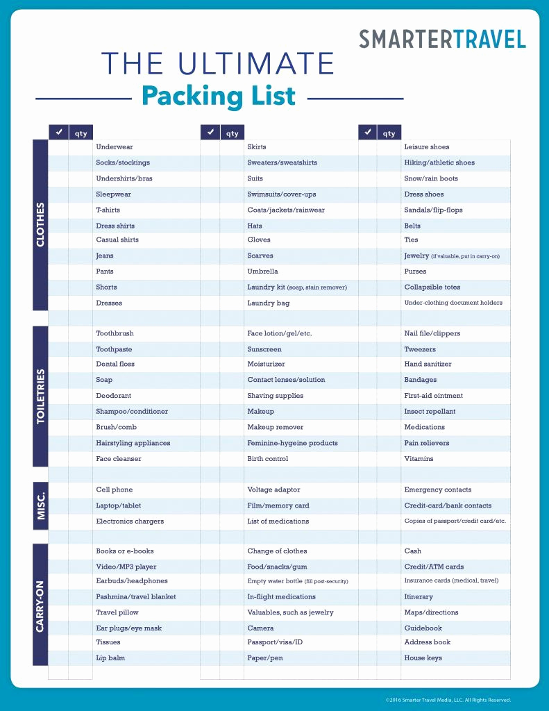 Printable Cruise Packing List Luxury the Ly Travel Packing Checklist You Ll Ever Need