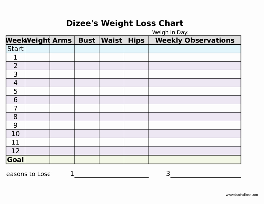 Printable Weight Loss Chart Beautiful 2019 Weight Loss Chart Fillable Printable Pdf & forms