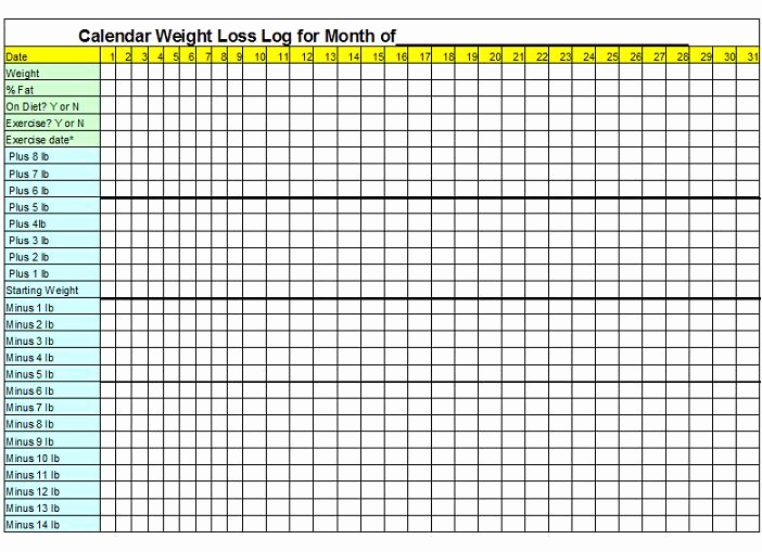 Printable Weight Loss Chart New Weight Loss Chart