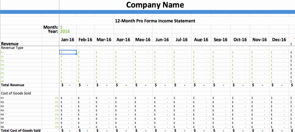 Pro forma Income Statement Example Awesome Pro forma In E Statement Template – Dumbing It Down