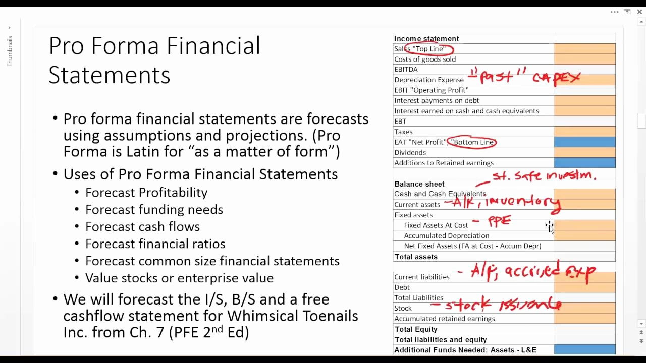 Pro forma Income Statement Example Beautiful Fincore topic 1 Part 1 Pro forma Financial Statements and