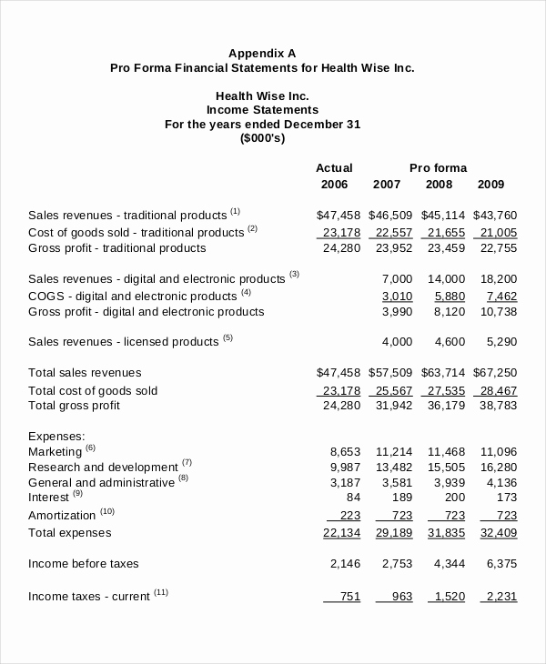 Pro forma Income Statement Example Fresh In E Statement Template 9 Free Excel Pdf Documents