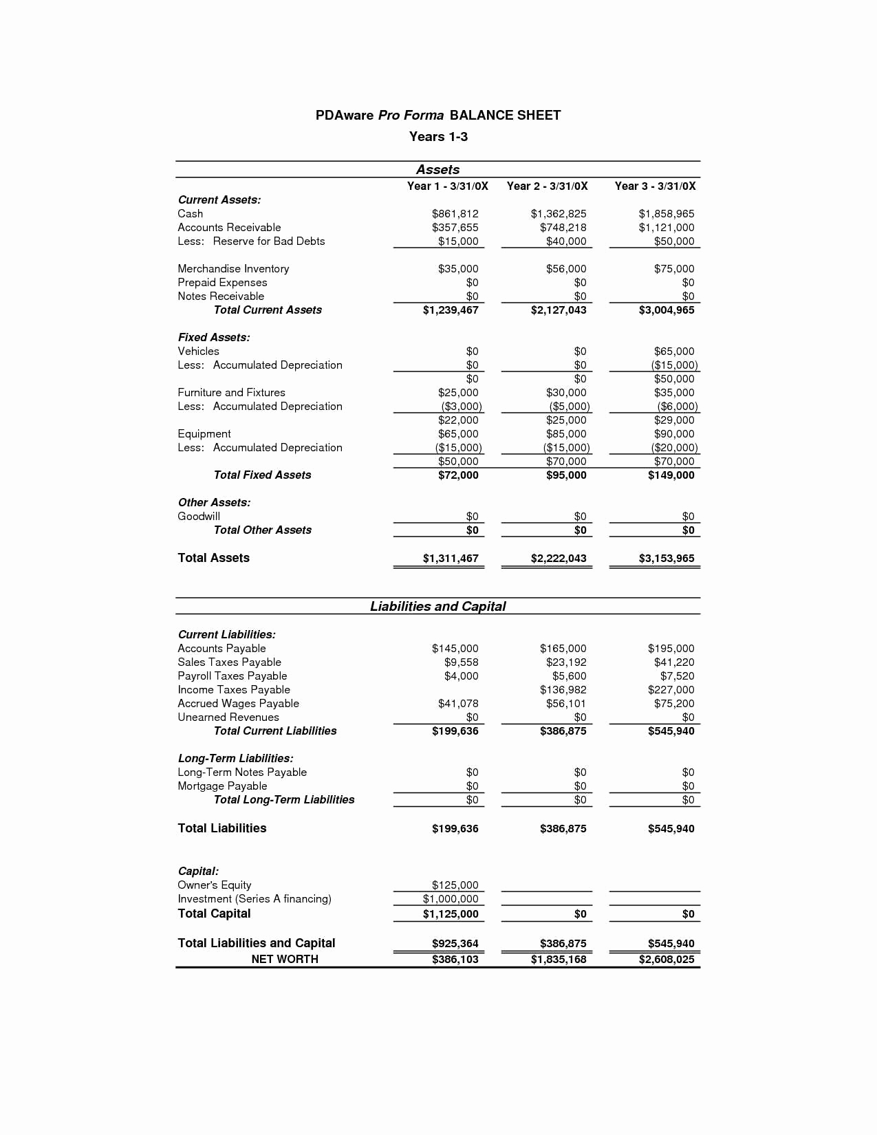 Pro forma Income Statement Example Fresh Pro forma In E Statement Template