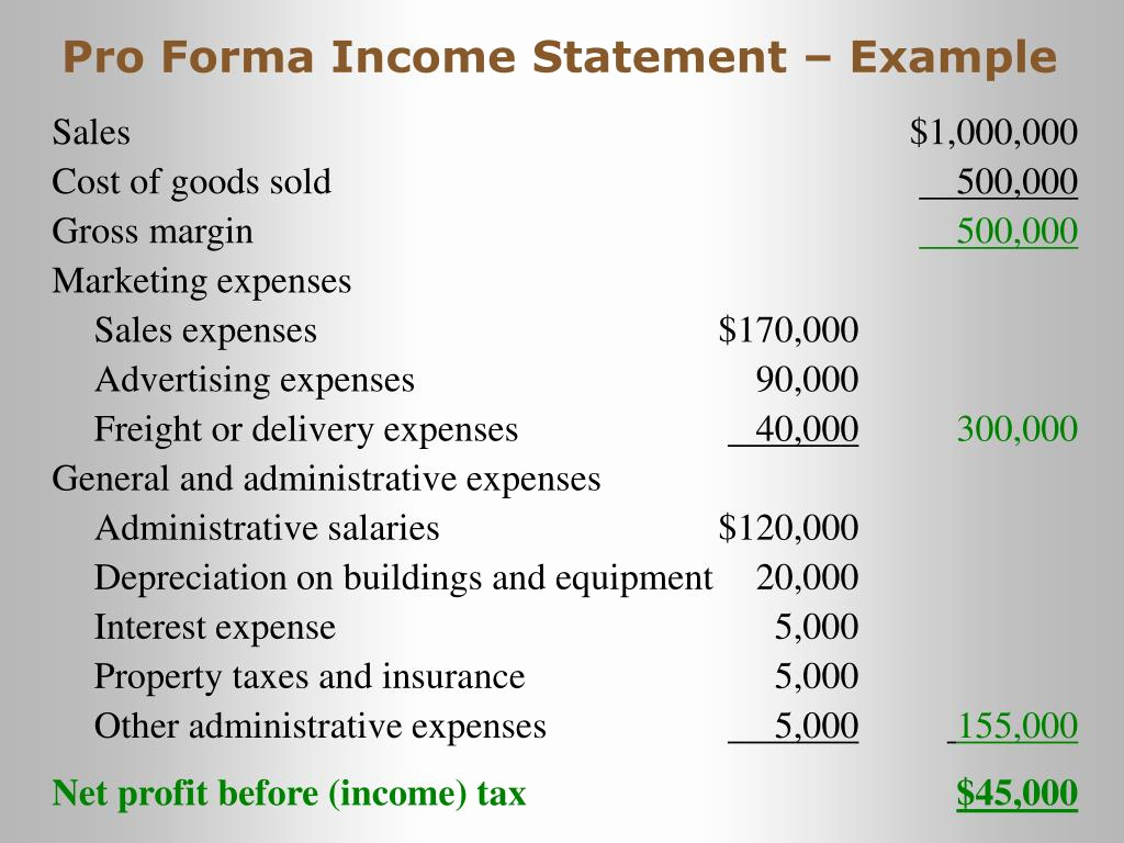 Pro forma Income Statement Example Lovely Ppt Financial aspects Of Marketing Management Powerpoint