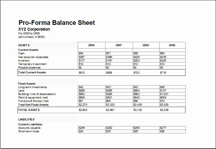 Pro forma Income Statement Example Lovely Proforma Balance Sheet Template for Excel
