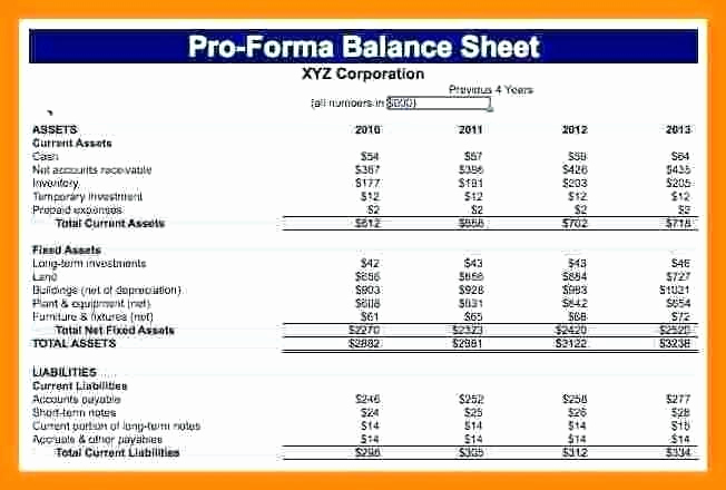 Pro forma Income Statement Example Luxury 15 Pro forma Financial Statements Example