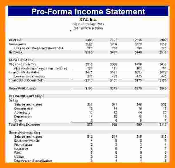 Pro forma Income Statement Template Awesome 12 Pro forma Financial Statement Template