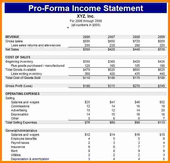 Pro forma Income Statement Template New 11 Pro forma Financial Statements Template