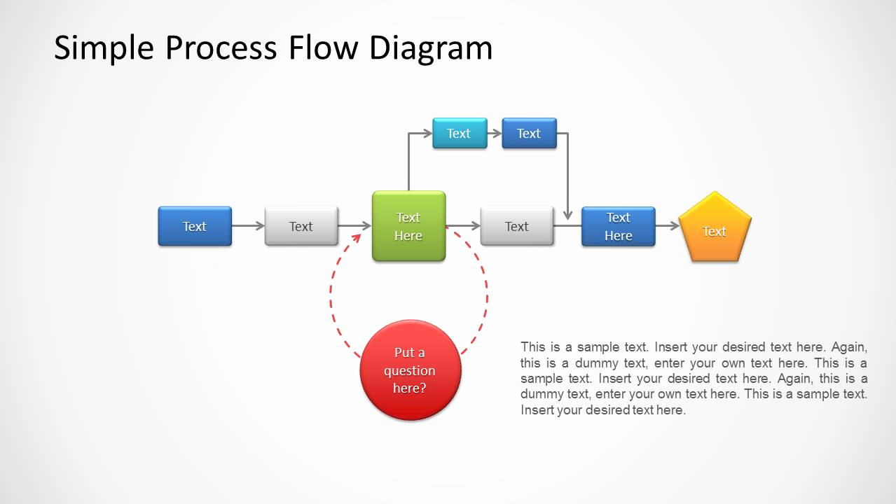 Process Flow Chart Template Elegant Process Flow Diagram for Powerpoint Slidemodel