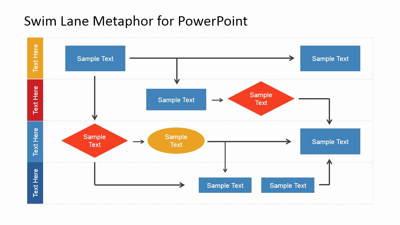 Process Flow Chart Template Fresh Swim Lane Diagram for Powerpoint Slidemodel