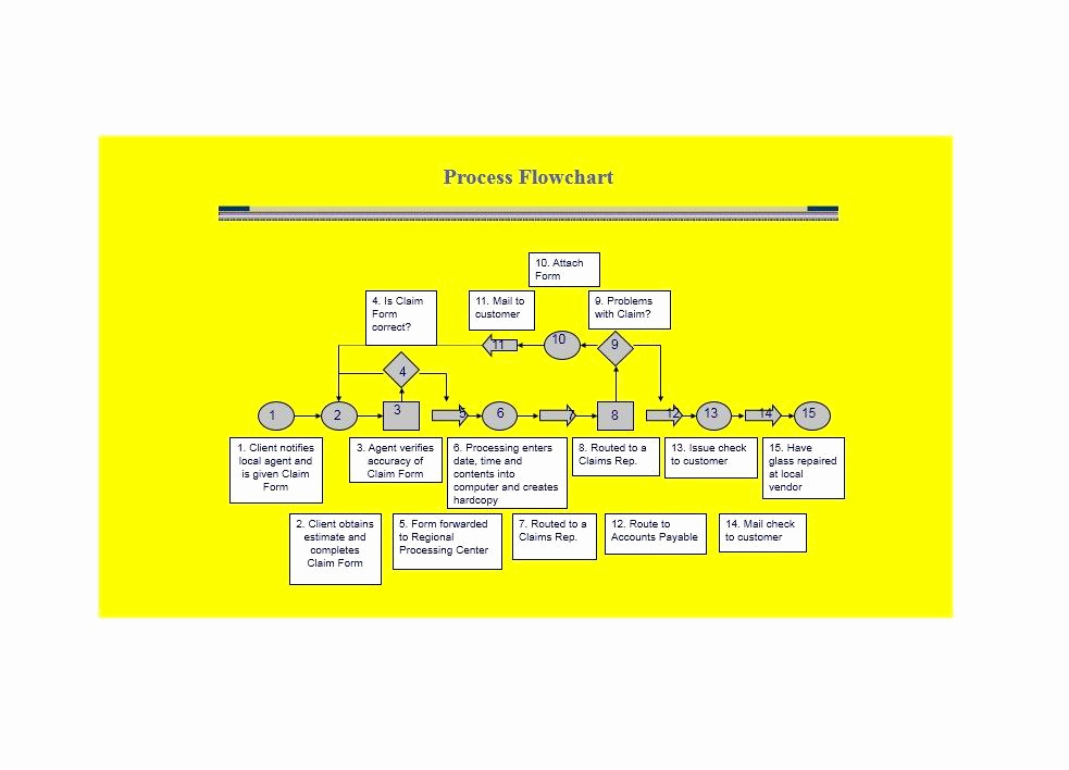 Process Flow Chart Template Unique 40 Fantastic Flow Chart Templates [word Excel Power Point]