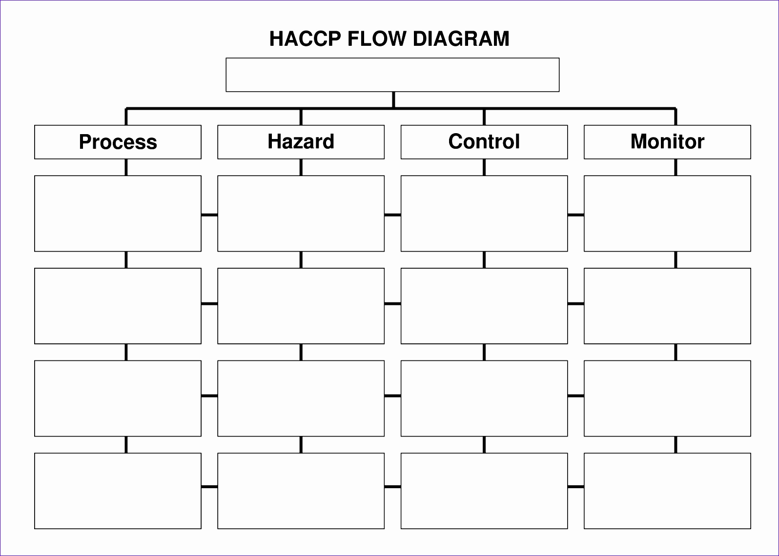 Process Flow Chart Templates Awesome 12 Excel Process Flow Chart Template Exceltemplates