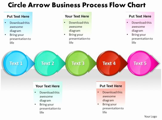 Process Flow Chart Templates Awesome Business Powerpoint Templates Circle Arrow Process Flow