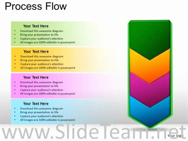 Process Flow Chart Templates Awesome Marketing Flow Chart Template – Sales Process Template