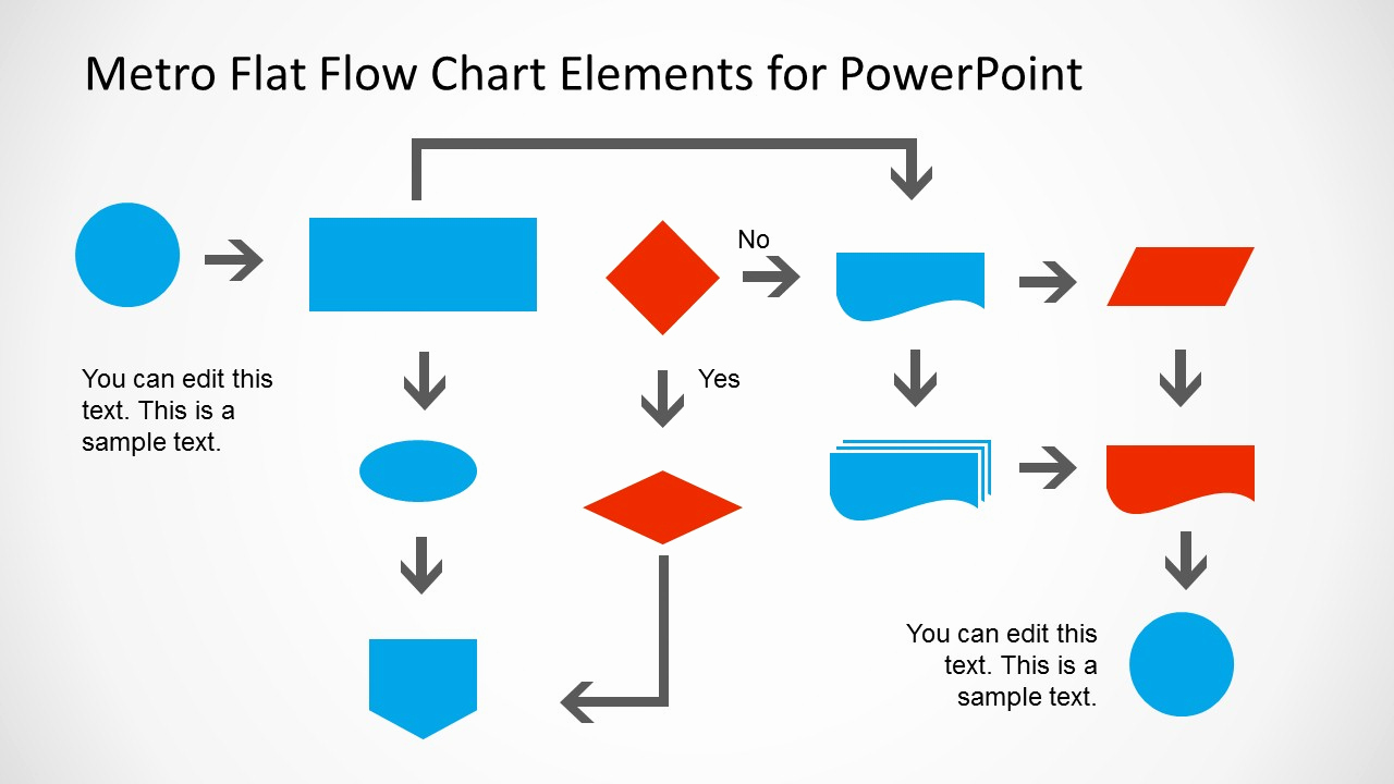 Process Flow Chart Templates Inspirational Metro Style Flow Chart Template for Powerpoint Slidemodel