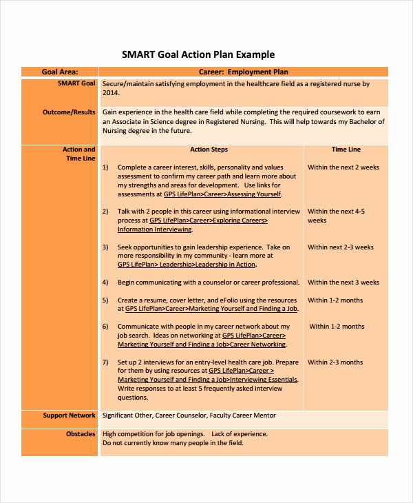 sample career action plan
