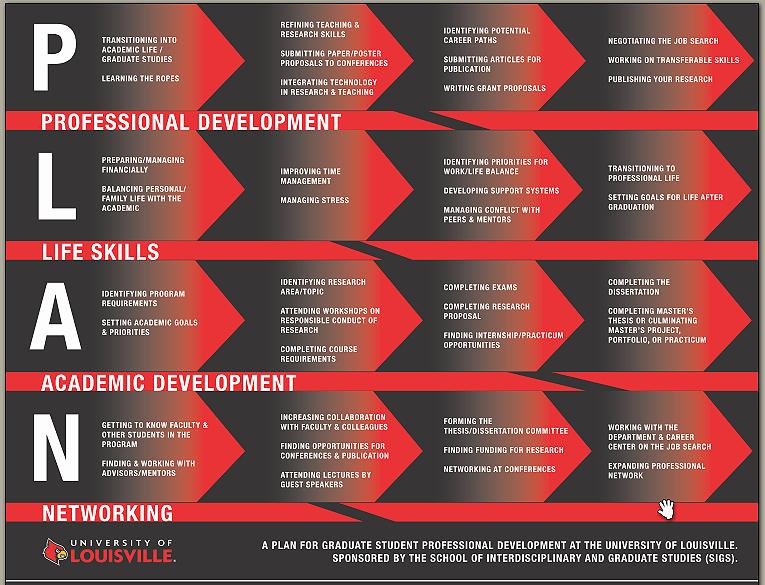 Professional Development Plan Sample New Plan Professional Development — School Of