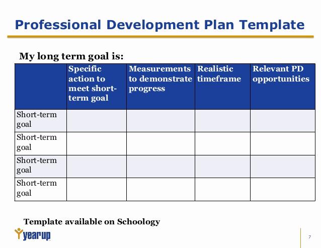 Professional Development Plan Template Best Of Lesson 14 Identifying Professional Development Opportunities