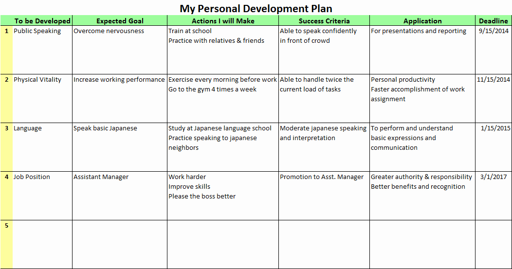 Professional Development Plan Template Fresh Personal Development Plan Templates