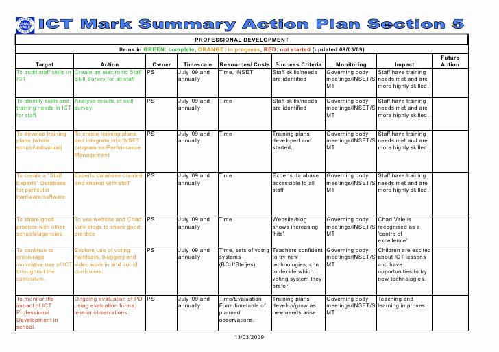 Professional Development Plan Template Fresh Section 5 Action Plan Professional Development
