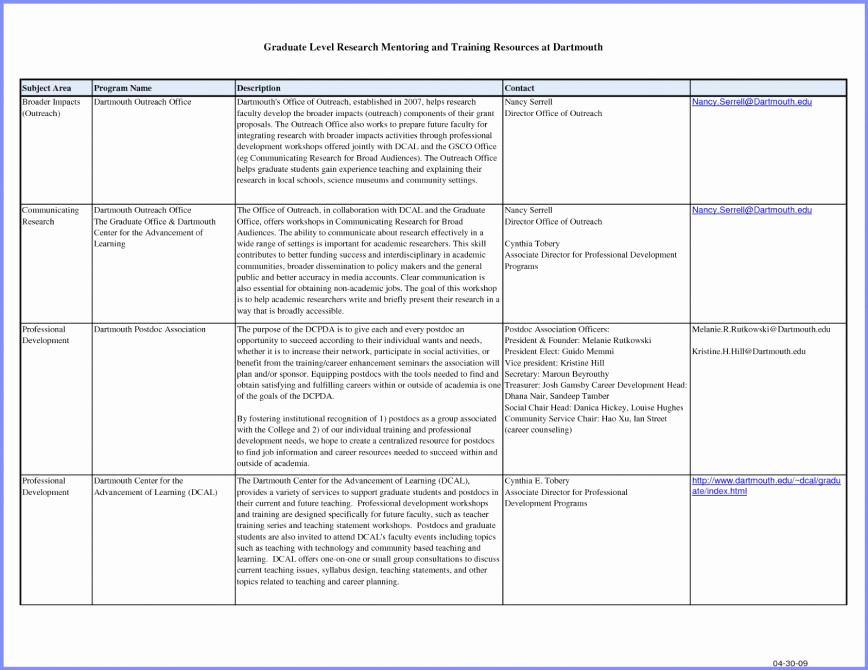 Professional Development Plan Template Lovely 023 Professional Development Plan Template Wkc Self