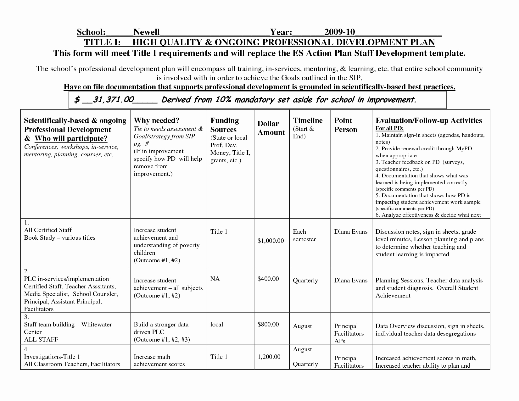 Professional Development Plan Template Unique Samples and Examples Of Professional Growth Plan for Teachers