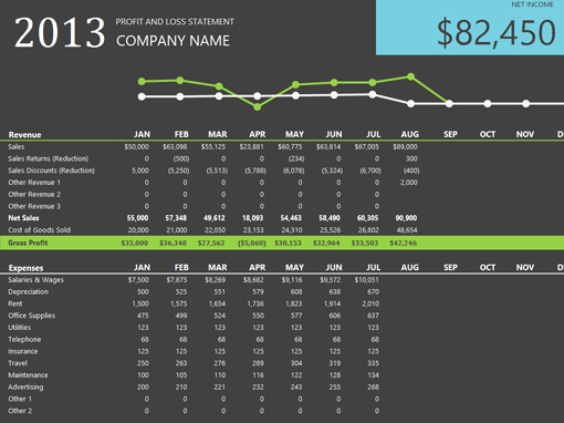 Profit and Loss Template Excel Fresh 10 Profit and Loss Templates Excel Templates