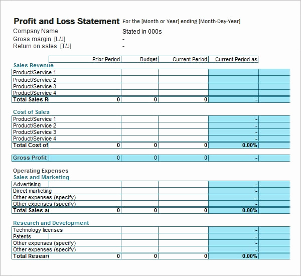 Profit and Loss Template Excel Luxury 7 Free Profit and Loss Statement Templates Excel Pdf formats