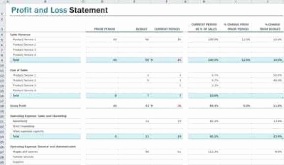 Profit and Loss Template Excel New 10 Profit and Loss Templates Excel Templates