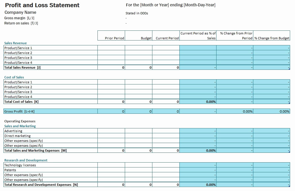 Profit and Loss Template Excel New Free Profit and Loss Account Templates for Excel