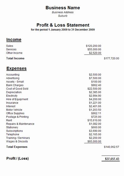 Profit Loss Statement Example New Free Sample Profit and Loss Statement Template