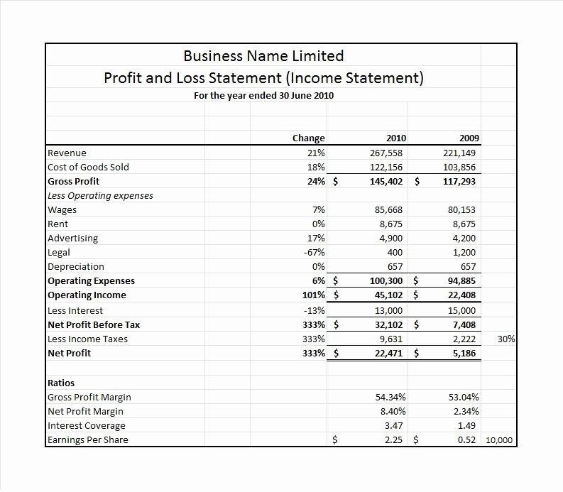 Profit Loss Statement Example Unique 35 Profit and Loss Statement Templates & forms