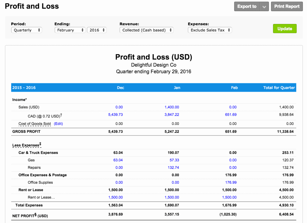 Profit Loss Statement Example Unique How to Do A Profit and Loss Statement when You Re Self