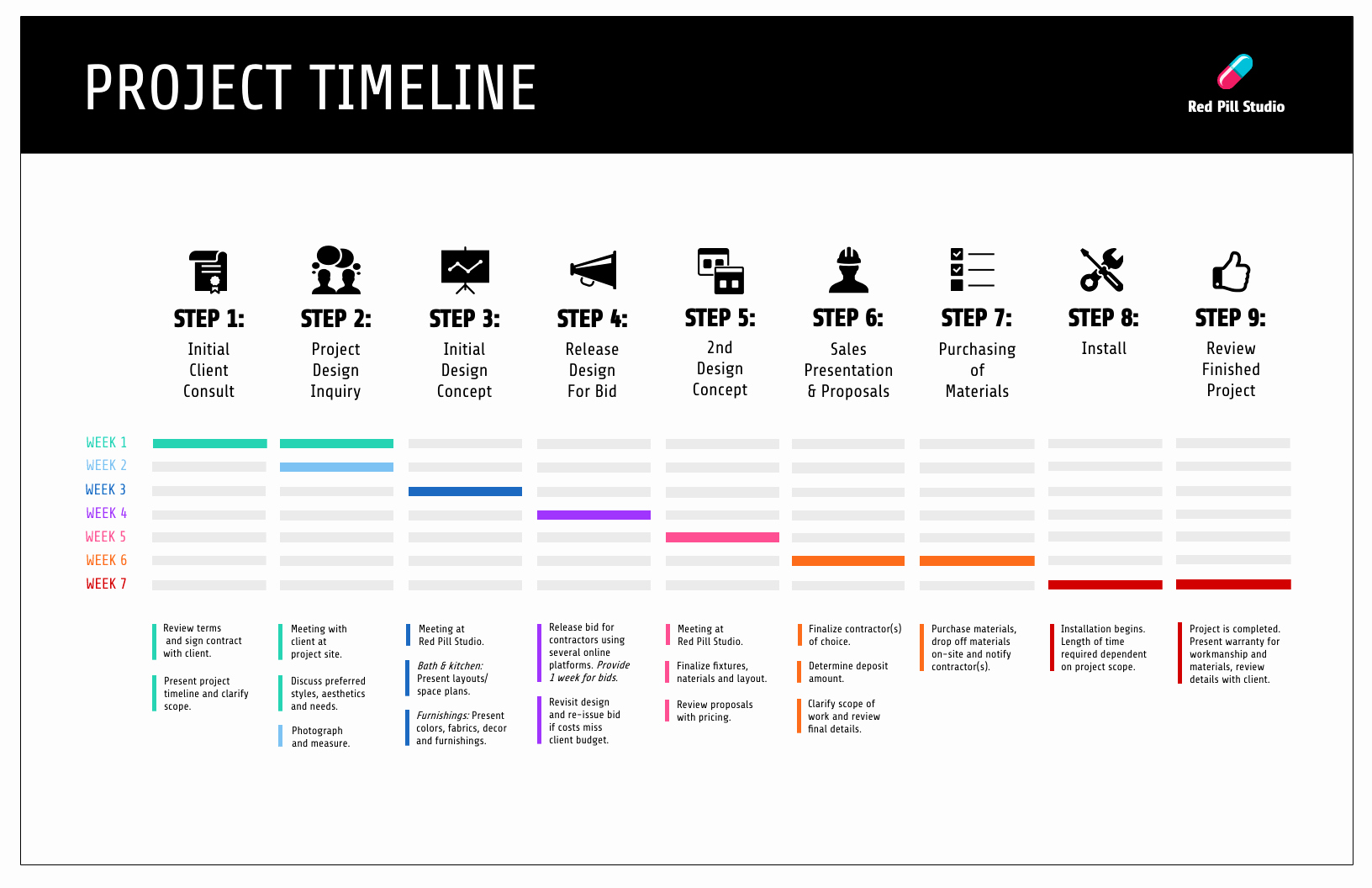 Project Plan Template Word Awesome 15 Project Plan Templates to Visualize Your Strategy