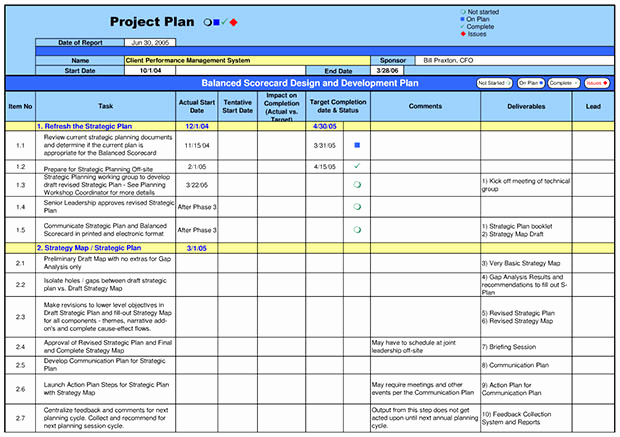 Project Plan Template Word New Sample Project Plan Template