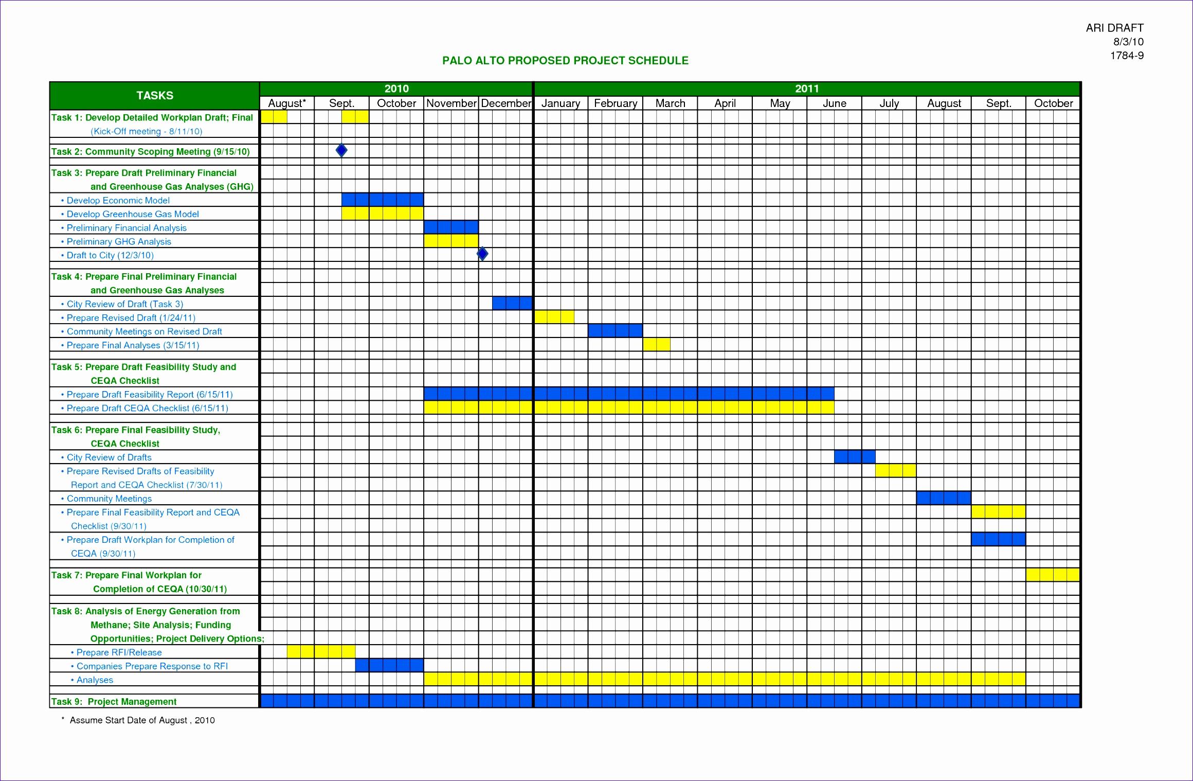 Project Schedule Template Excel Elegant 12 Project Planning Template Excel Free Exceltemplates