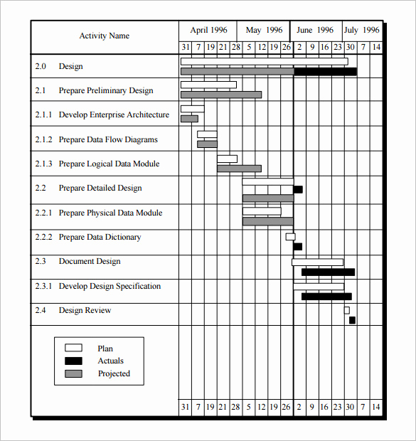 Project Schedule Template Excel Lovely Project Schedule Template 14 Free Excel Documents